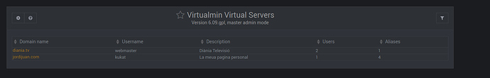 virtualmin-servers